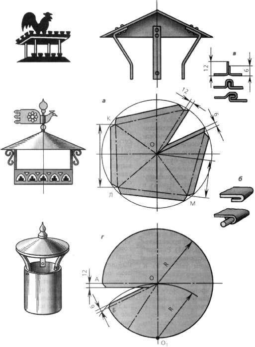 Колпак на кирпичную трубу: виды, как выбрать, как установить