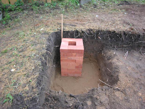Кирпичный фундамент для деревянного дома: виды