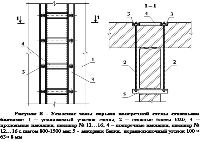 Усиление кирпичных стен железобетонной и стальной обоймой, армированием