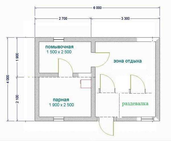 Как пристроить к кирпичному дому баню: этапы стройки