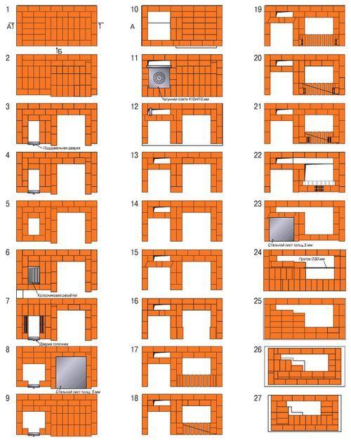 Уличные мангалы из кирпича: проекты, чертежи, кладка