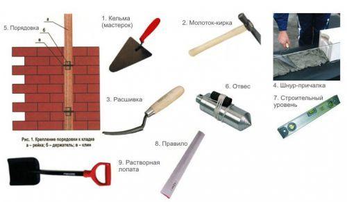 Печь под казан из кирпича: пошаговая укладка, материалы