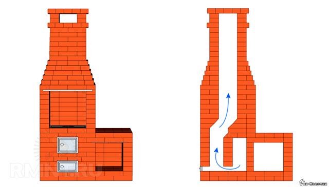 Барбекю из кирпича: чертежи, схема кладки, облицовка