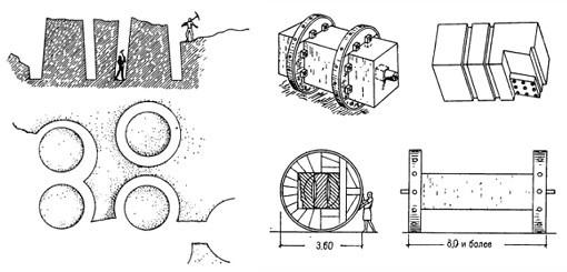 Витая колонна из кирпича: сборка, материалы, подготовка