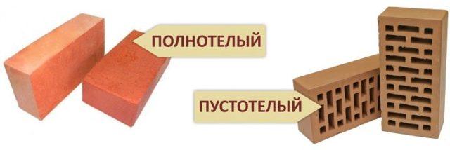 Зазоры в кирпичной кладке: размеры, технология