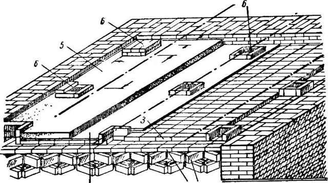 Обжиг кирпича: технология, сложности, виды печей