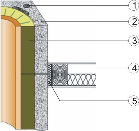 Ремонт кирпичной трубы дымохода в частном доме