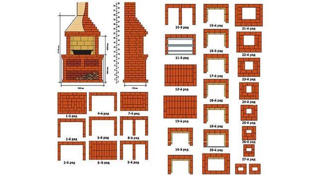 Дровяные камины для дома из кирпича: этапы строительства