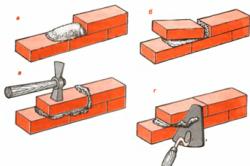 Как можно обложить буржуйку кирпичом: необходимые материалы