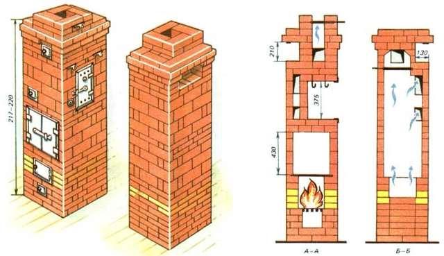 Печь Малютка: чертежи, пошаговая инструкция, недостатки