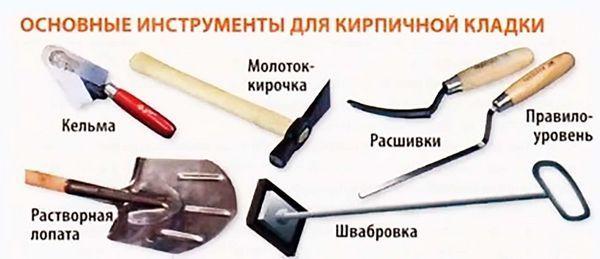 Шаблон для кирпичной кладки: как сделать самостоятельно