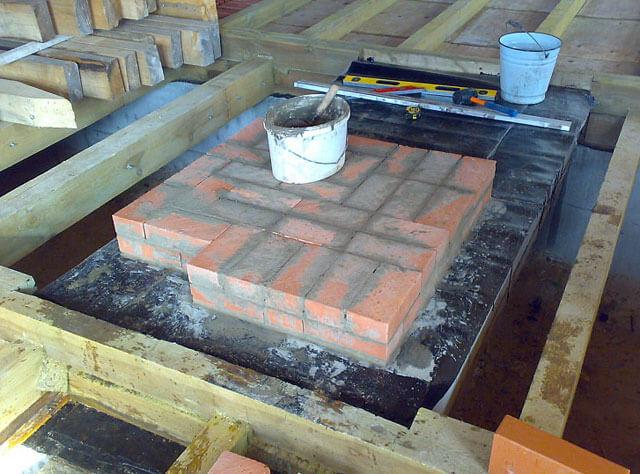 Мини печь из кирпича: как сделать, материалы, преимущества