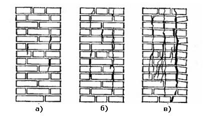 Кирпичи с дырочками: влияние на прочность кладки