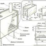 Печи на даче из кирпича: порядовка, как сделать