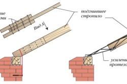 Как перестроить кирпичный дом: варианты, технические приемы