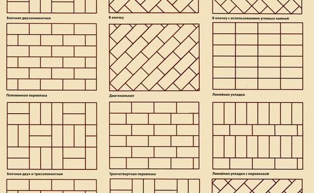 Бордюр из кирпича: как сделать, этапы сооружения