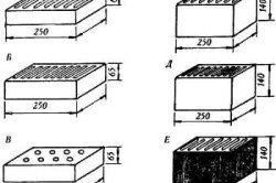 Теплый кирпич: размеры, характеристика, кладка