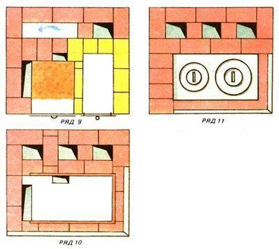 Груба из кирпича: схема кладки, материалы, виды