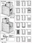 Кирпич для бань и саун: требования, виды материала