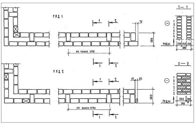 Раскладка кирпича по рядам: какие существуют способы