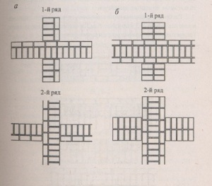 Перевязка швов кирпичной кладки: однорядная, многорядная, трехрядная