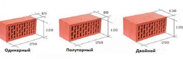 Кирпич М-200: применение, характеристики, плюсы
