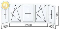 Размер стандартного окна в кирпичном доме: брежневки, хрущевки, сталинки