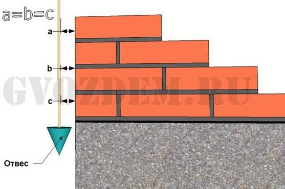 Размеры кирпичной кладки и виды швов: требования