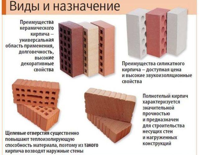 Печи Быкова: порядовка, обязательные материалы