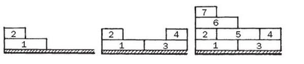 Виды кладки кирпича: смешанная, ложковая, крестовая