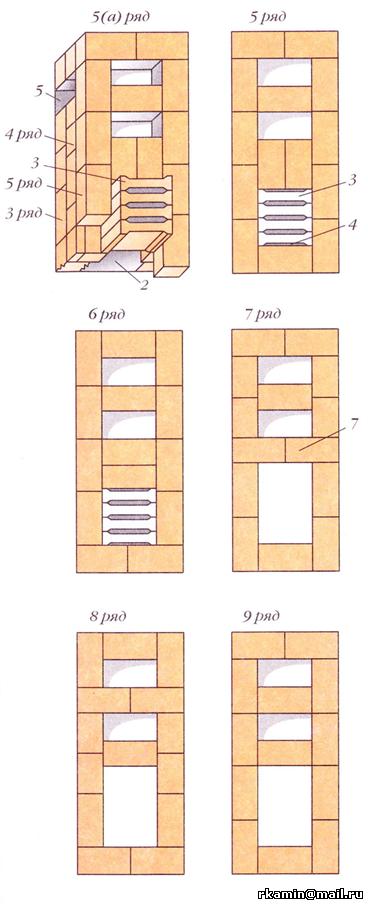 Отопительно-варочная печь: схема, чертежи, варианты