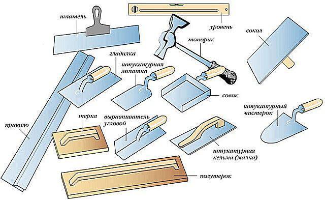 Штукатурка печи из кирпича: виды, этапы нанесения