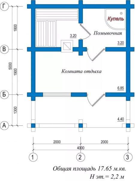 Баня из кирпича: чертежи, отделка, плюсы и минусы