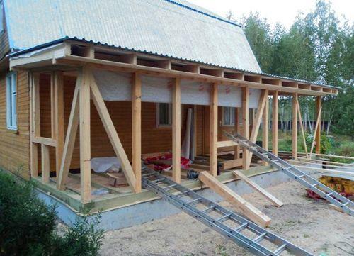 Веранда из кирпича к дому: подготовка, строительство