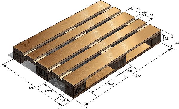 Поддоны для кирпича: размеры, укладка, технология изготовления