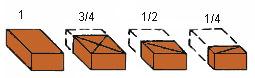 Кладка в 2 кирпича: схема, необходимый материал