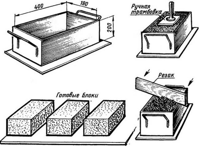 Кирпич из опилок: изготовление, применение, виды