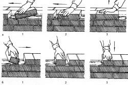 Как правильно класть кирпич на фундамент: схемы
