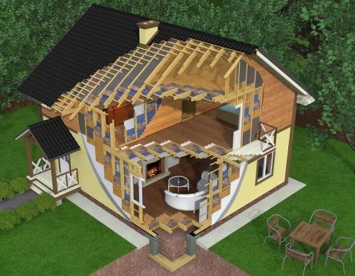 Дом из каркаса или кирпича: что лучше, преимущества