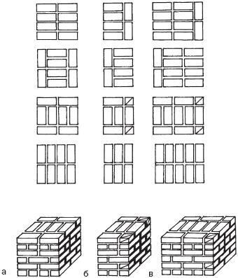 Стеклянный кирпич: применение, правила кладки