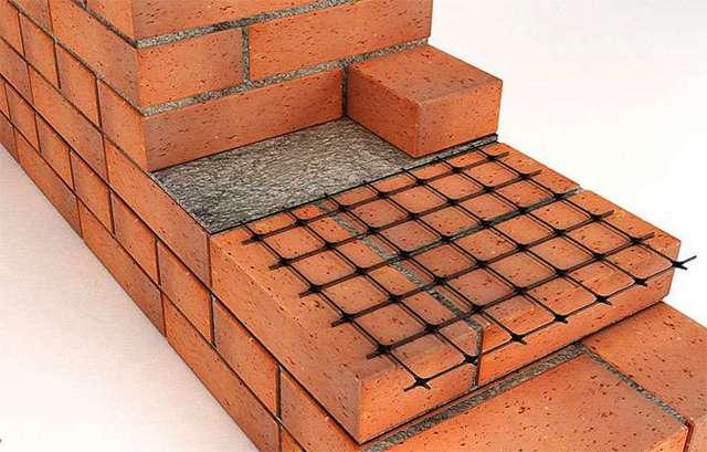 Фундамент из кирпича: пошаговая инструкция, плюсы, минусы