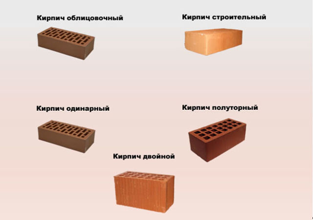 Легкий кирпич: характеристики, когда применяют