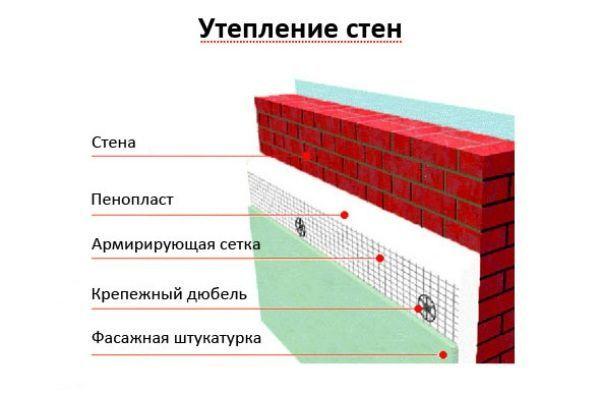 Промерзают углы в кирпичном доме: что делать, последствия