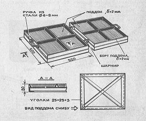 Формы для заливки кирпича: варианты, как пользоваться