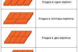Перегородки из кирпича: подготовка, возведение
