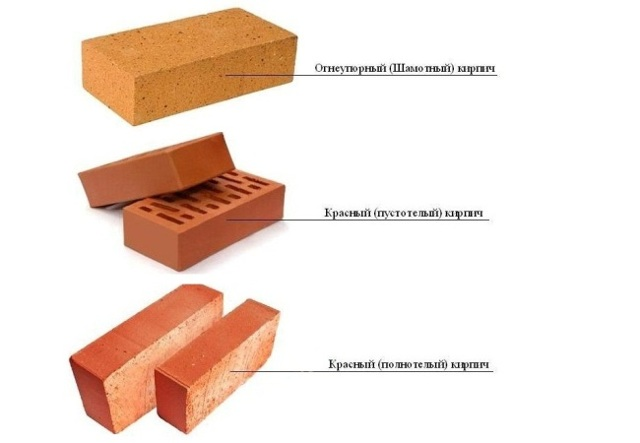 Кирпич для камина: виды, особенности облицовки