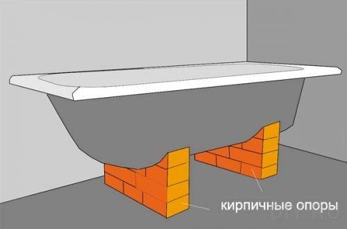 Установка ванны на кирпичи: какие материалы используются
