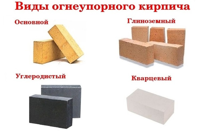 Огнеупорный кирпич: характеристики, состав, применение